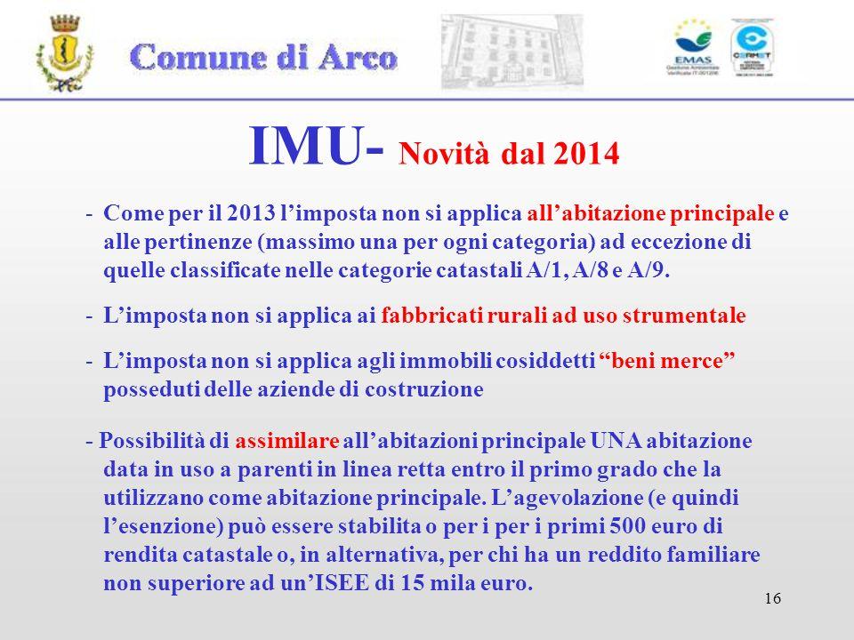 IMU- Novità dal 2014