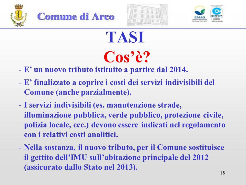 TASI Cos'è E' un nuovo tributo istituito a partire dal 2014.