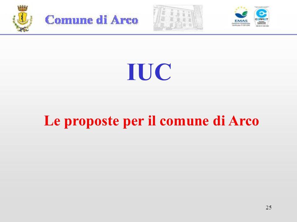 Le proposte per il comune di Arco