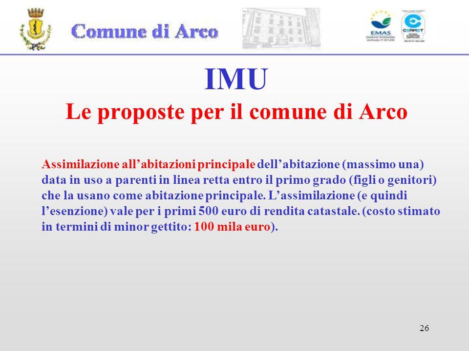 IMU Le proposte per il comune di Arco