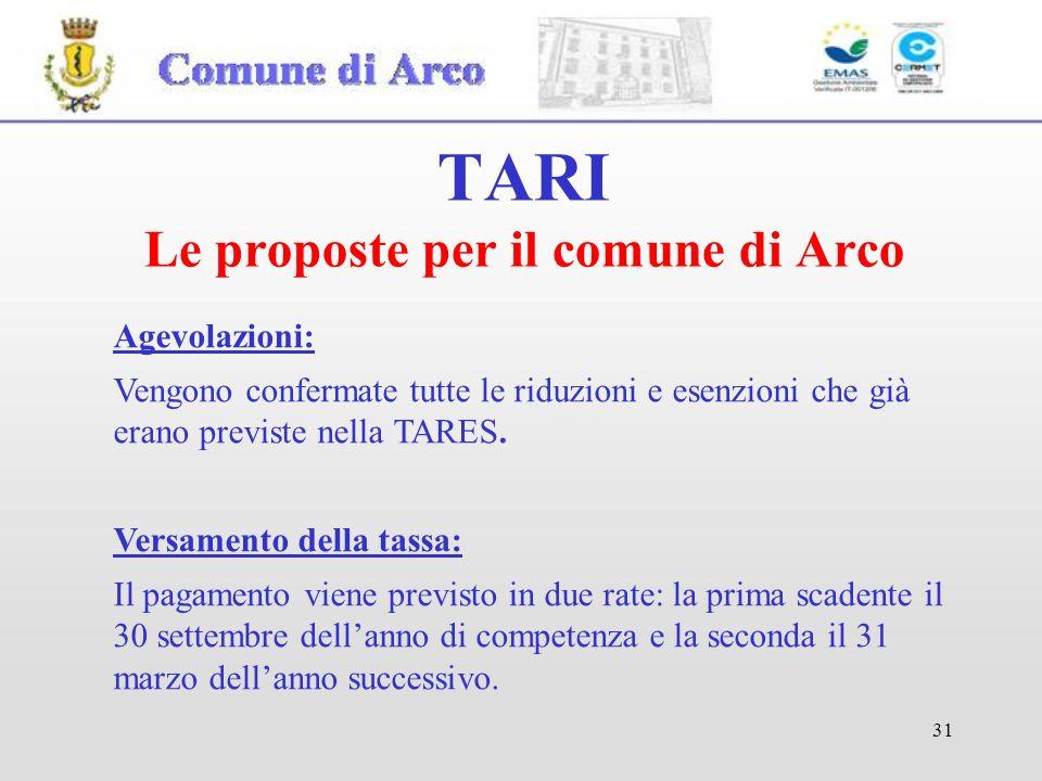 TARI Le proposte per il comune di Arco
