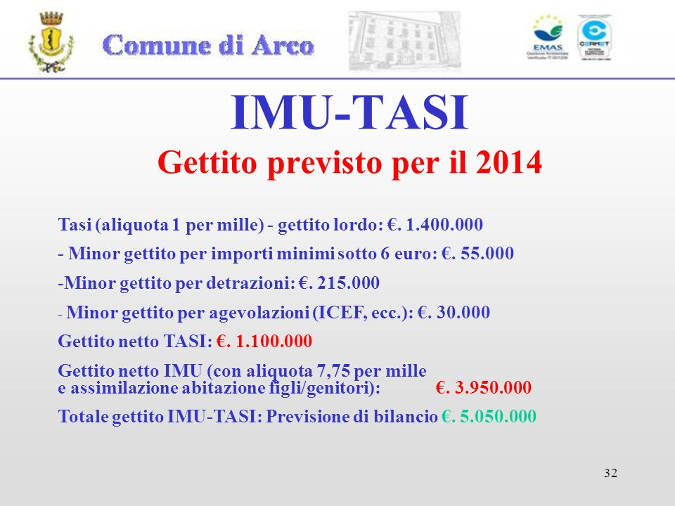 Imu tasi milano replies retweets likes with imu tasi for Calcolo imu tasi milano