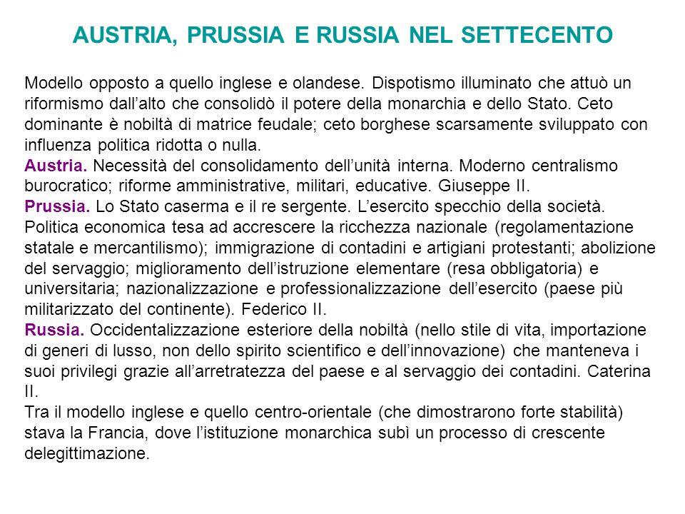 AUSTRIA, PRUSSIA E RUSSIA NEL SETTECENTO