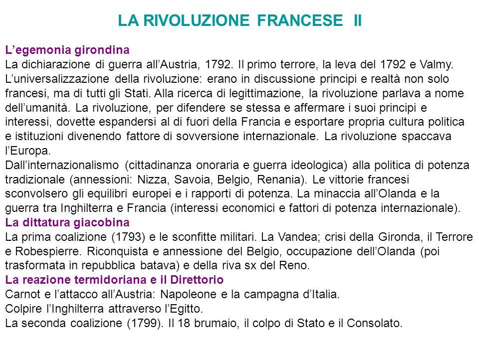 LA RIVOLUZIONE FRANCESE II