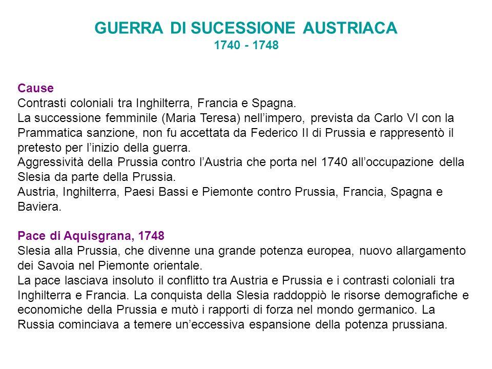 GUERRA DI SUCESSIONE AUSTRIACA 1740 - 1748