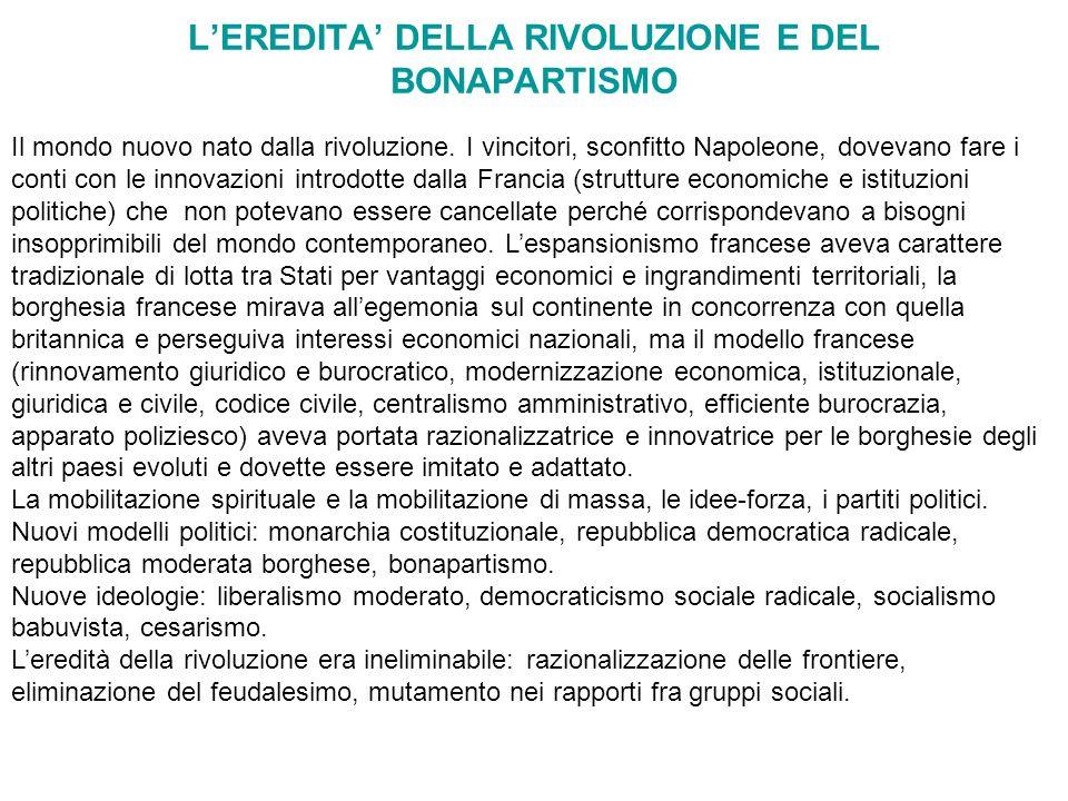 L'EREDITA' DELLA RIVOLUZIONE E DEL BONAPARTISMO