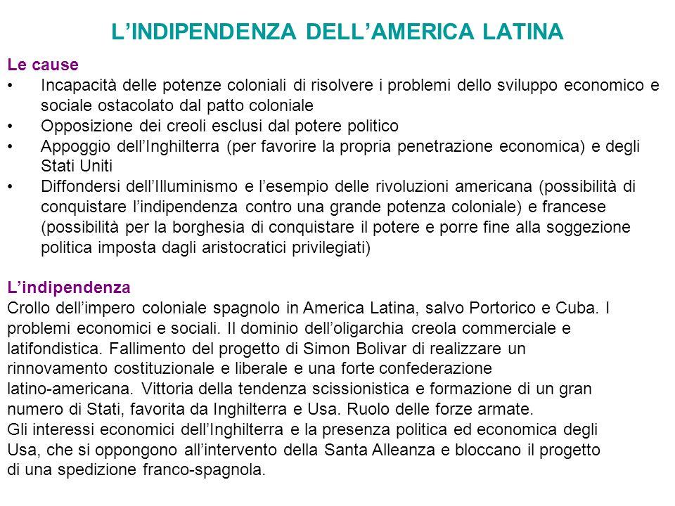 L'INDIPENDENZA DELL'AMERICA LATINA
