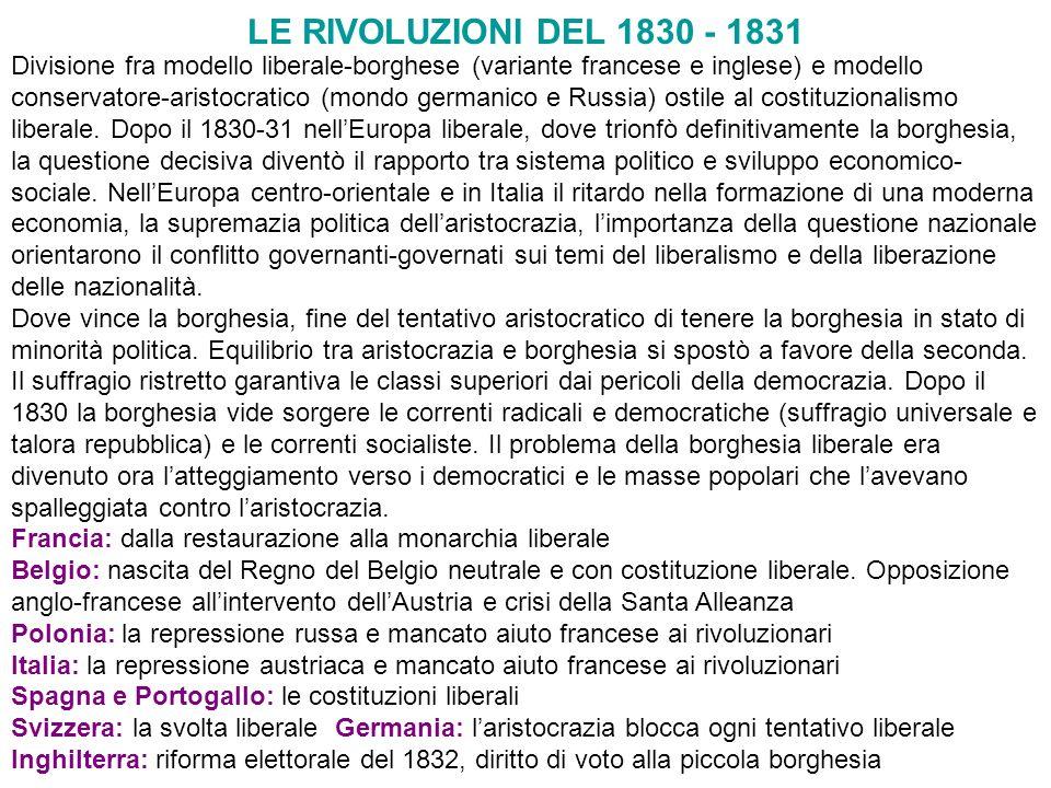 LE RIVOLUZIONI DEL 1830 - 1831