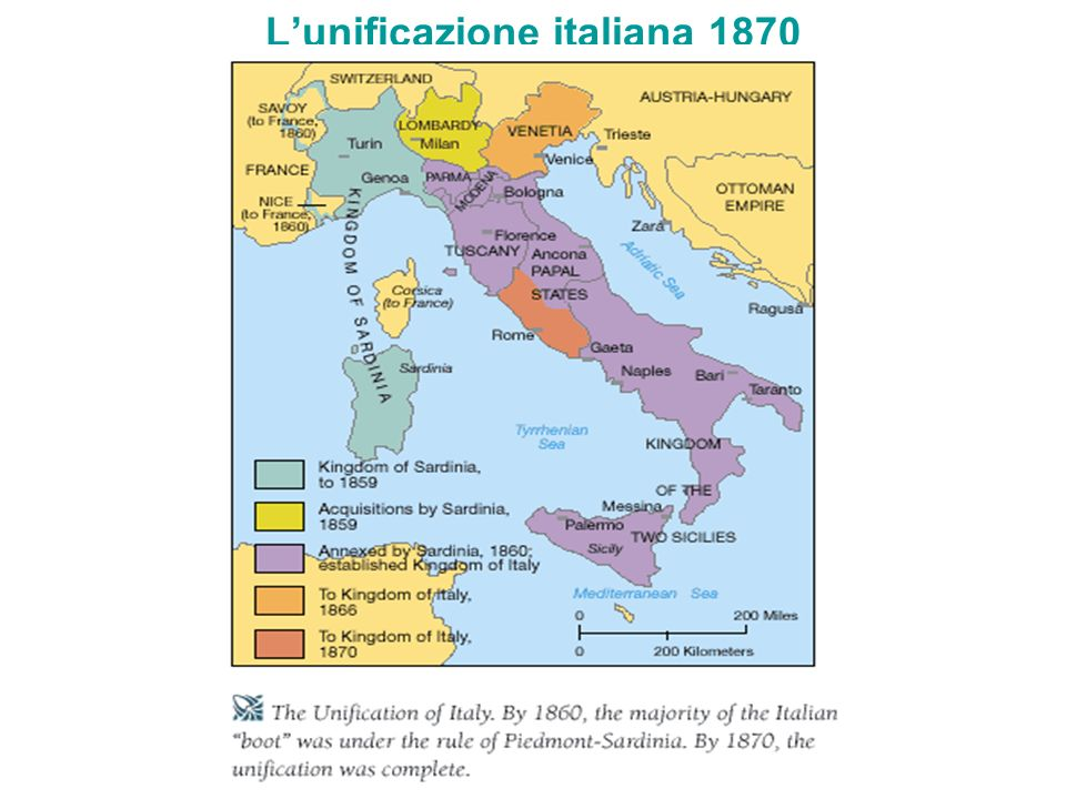 L'unificazione italiana 1870