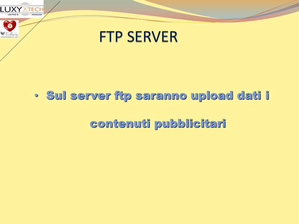 Sul server ftp saranno upload dati i contenuti pubblicitari