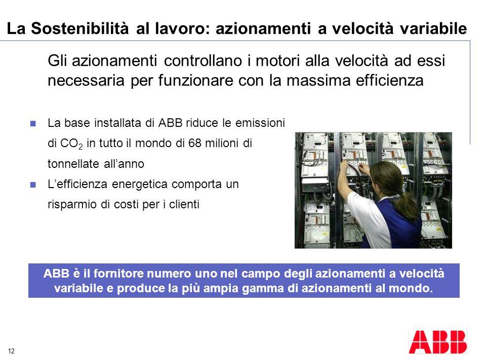 La Sostenibilità al lavoro: azionamenti a velocità variabile