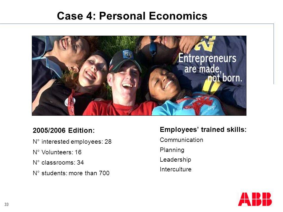 Case 4: Personal Economics