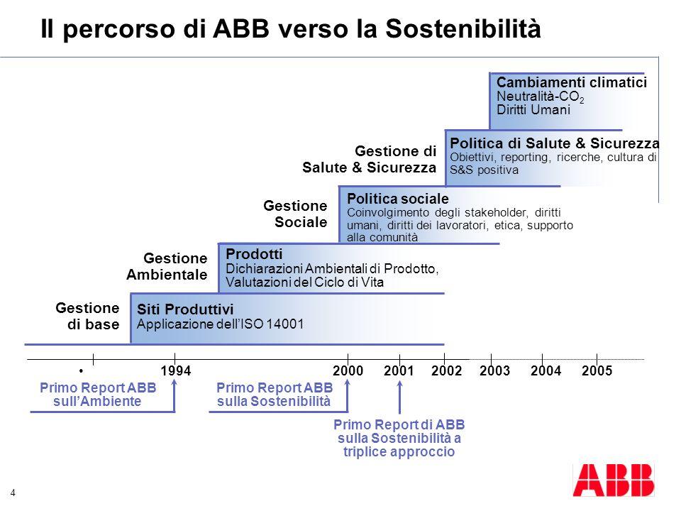 Primo Report di ABB sulla Sostenibilità a triplice approccio