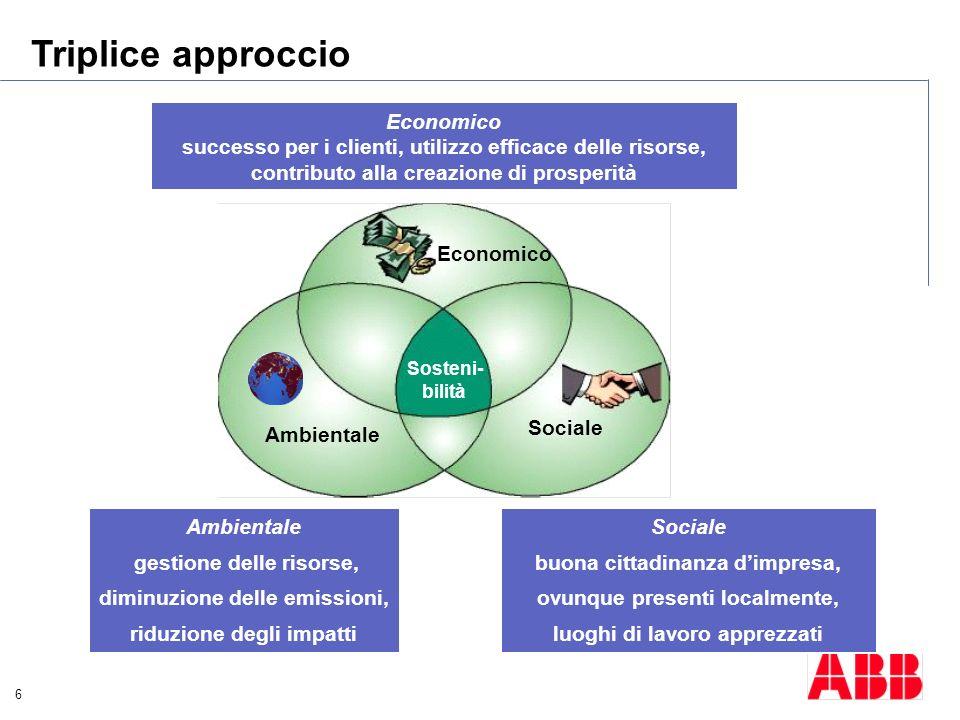 Triplice approccio Economico successo per i clienti, utilizzo efficace delle risorse, contributo alla creazione di prosperità.