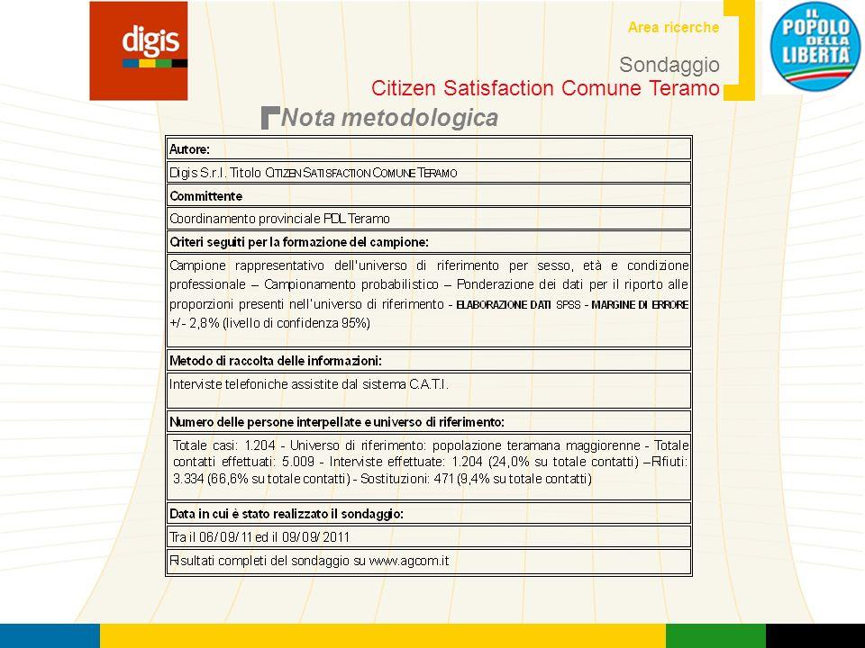 Sondaggio Nota metodologica Citizen Satisfaction Comune Teramo