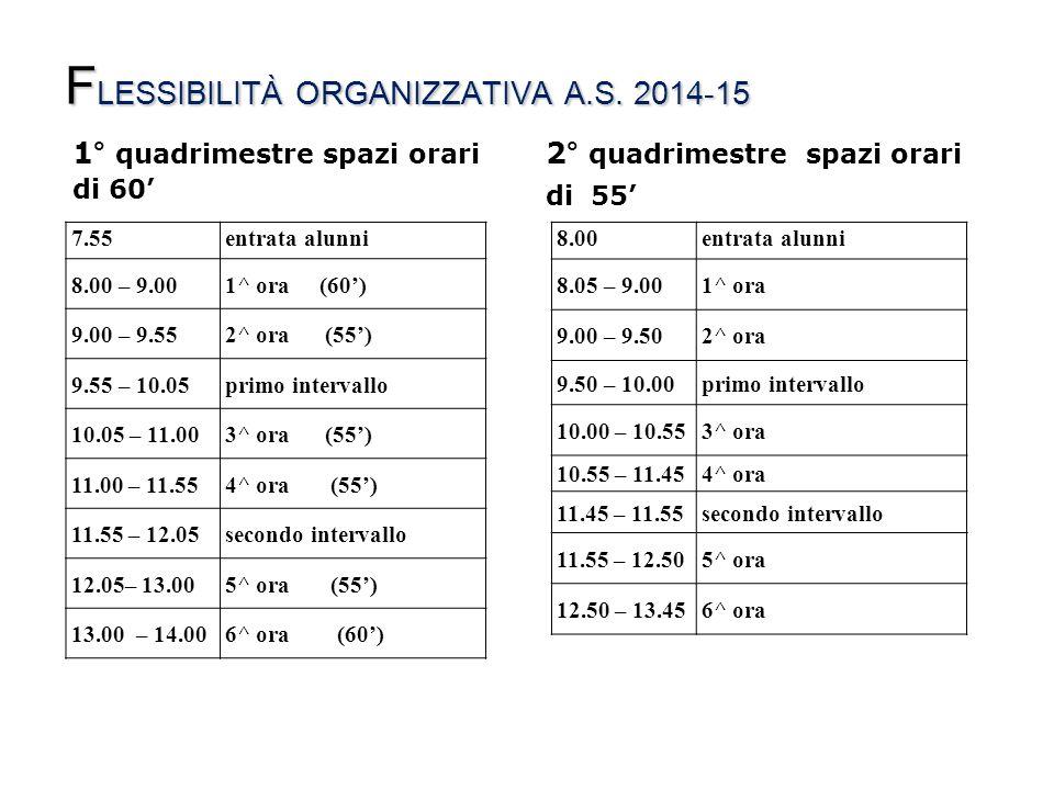 FLESSIBILITÀ ORGANIZZATIVA A.S. 2014-15