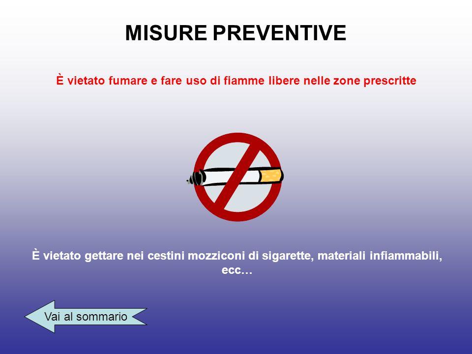 È vietato fumare e fare uso di fiamme libere nelle zone prescritte