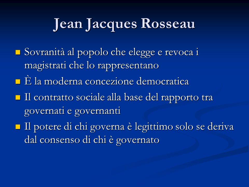 Jean Jacques Rosseau Sovranità al popolo che elegge e revoca i magistrati che lo rappresentano. È la moderna concezione democratica.
