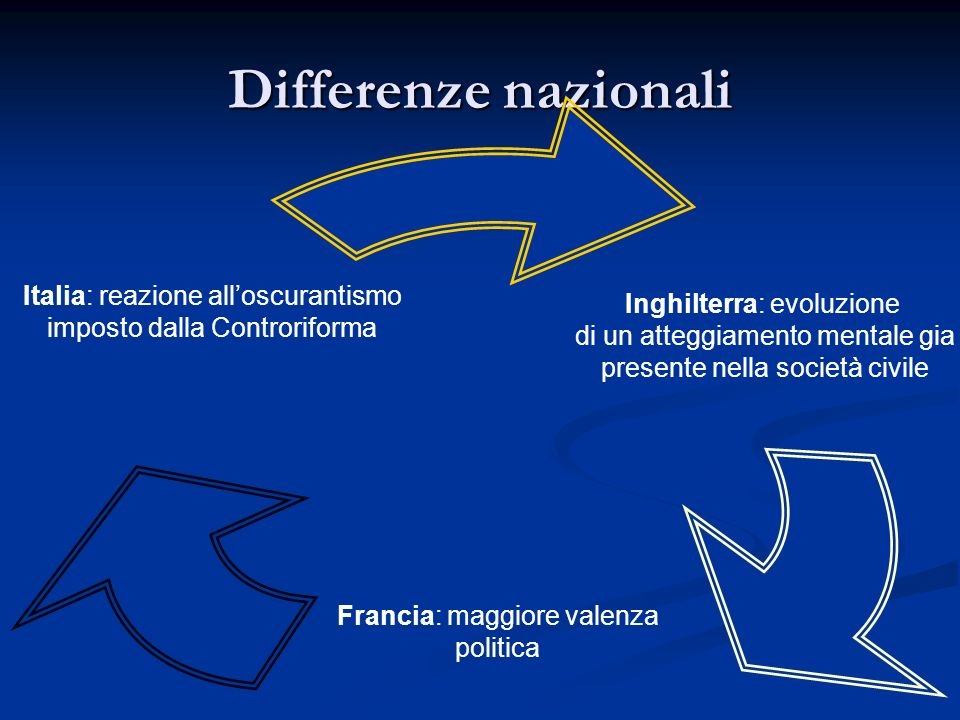 Differenze nazionali