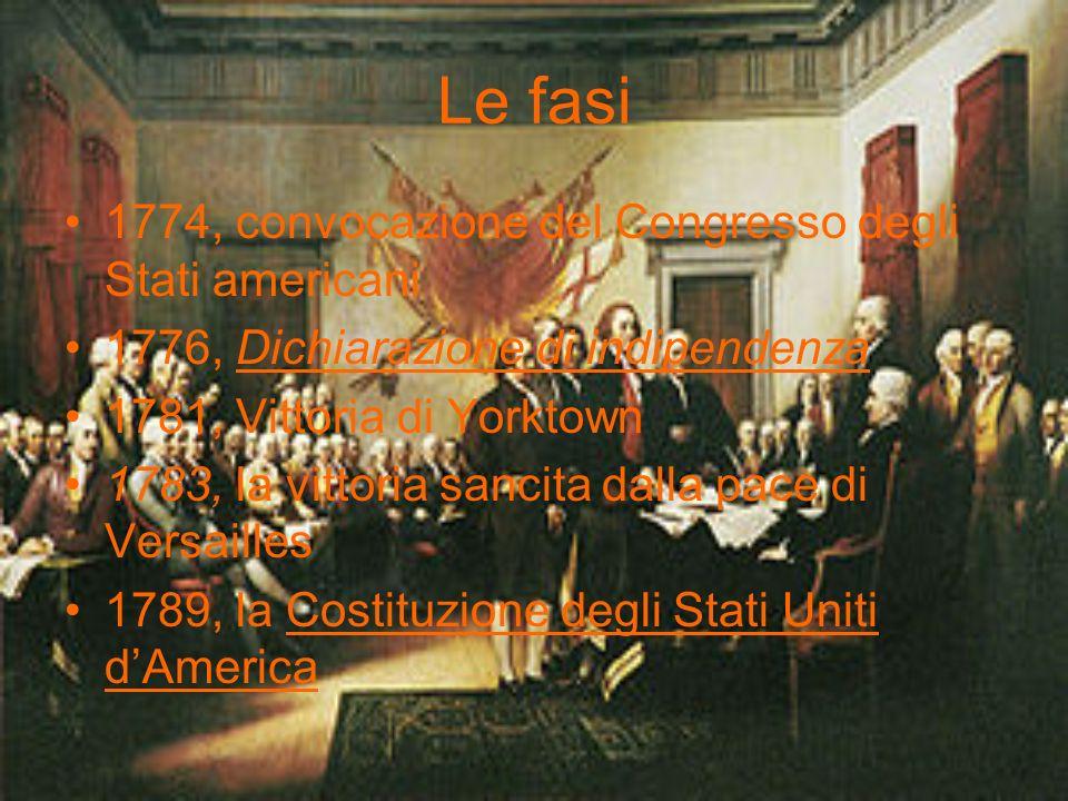 Le fasi 1774, convocazione del Congresso degli Stati americani
