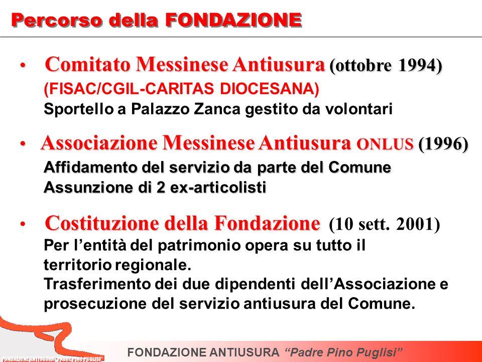 FONDAZIONE ANTIUSURA PADRE PINO PULISI