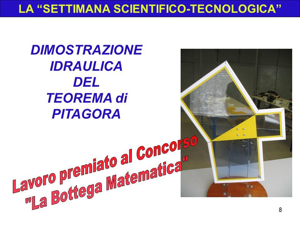 LA SETTIMANA SCIENTIFICO-TECNOLOGICA DIMOSTRAZIONE IDRAULICA