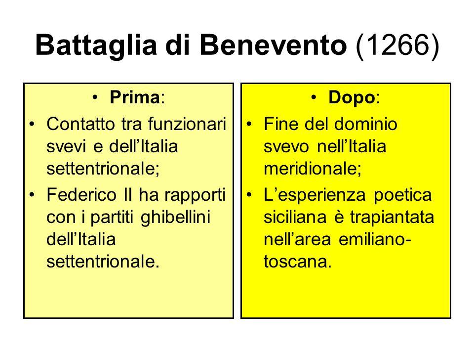 Battaglia di Benevento (1266)