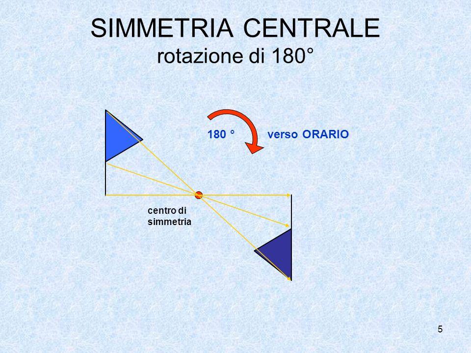 SIMMETRIA CENTRALE rotazione di 180°