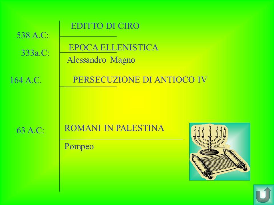 538 A.C: EDITTO DI CIRO. EPOCA ELLENISTICA. 333a.C: Alessandro Magno. 164 A.C. PERSECUZIONE DI ANTIOCO IV.