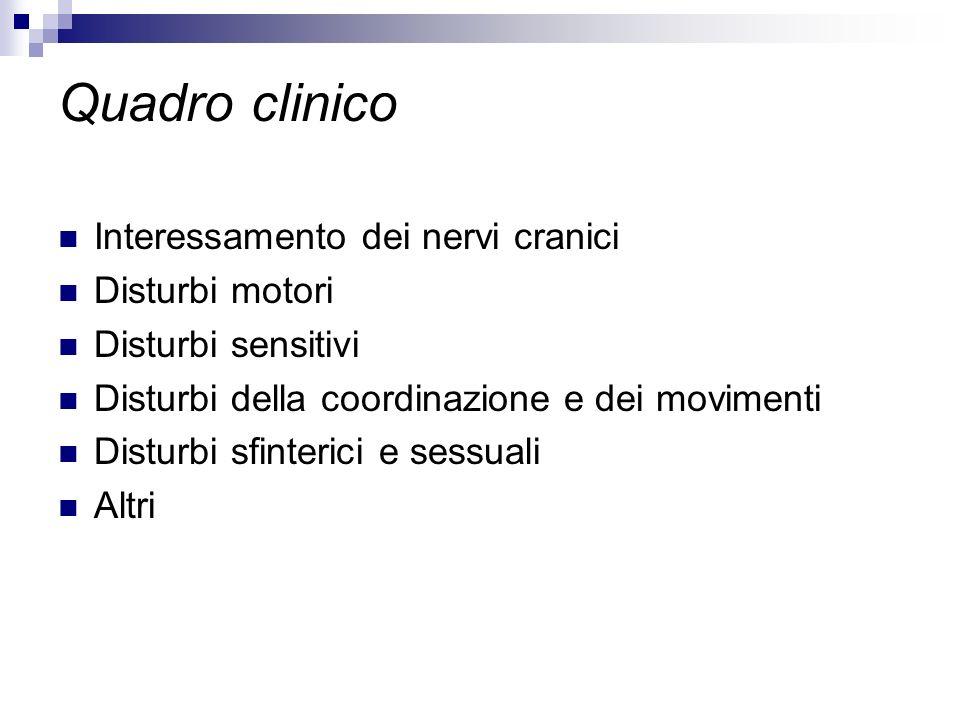 Quadro clinico Interessamento dei nervi cranici Disturbi motori