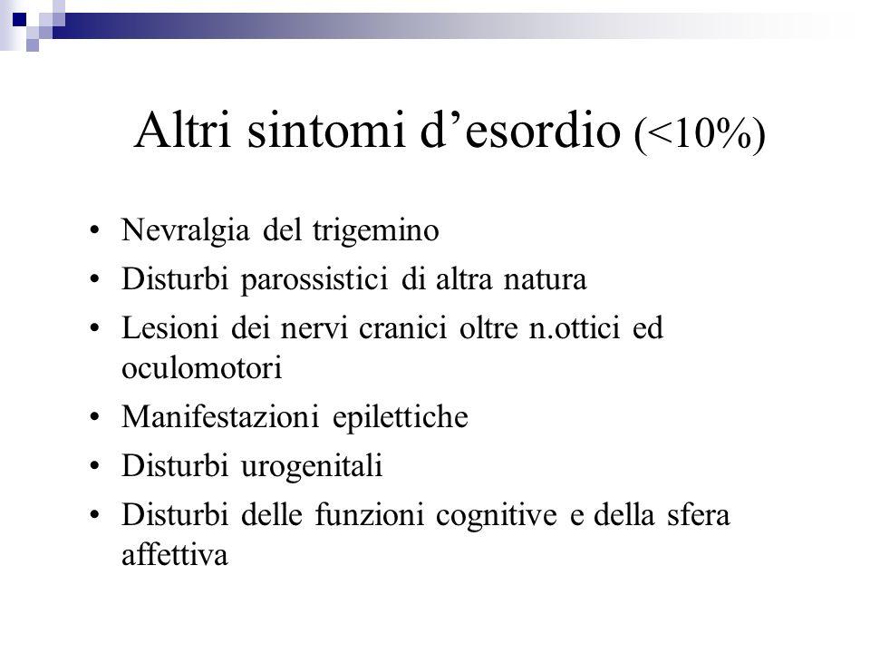 Altri sintomi d'esordio (<10%)
