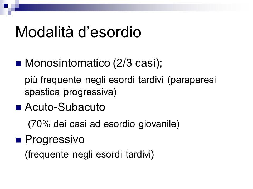 Modalità d'esordio Monosintomatico (2/3 casi);