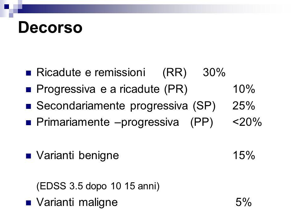 Decorso Ricadute e remissioni (RR) 30%