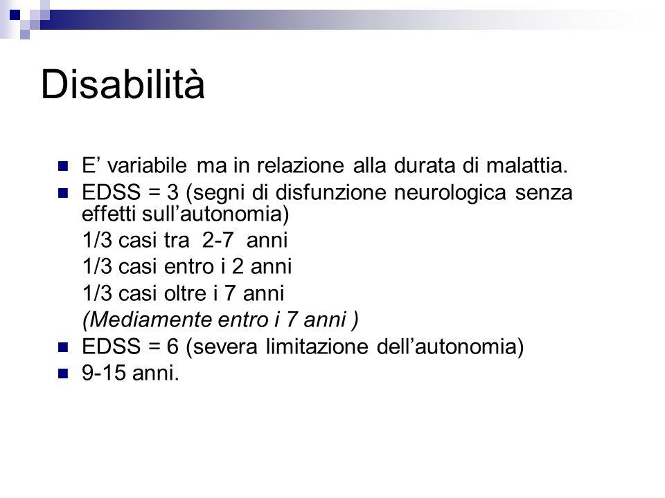 Disabilità E' variabile ma in relazione alla durata di malattia.