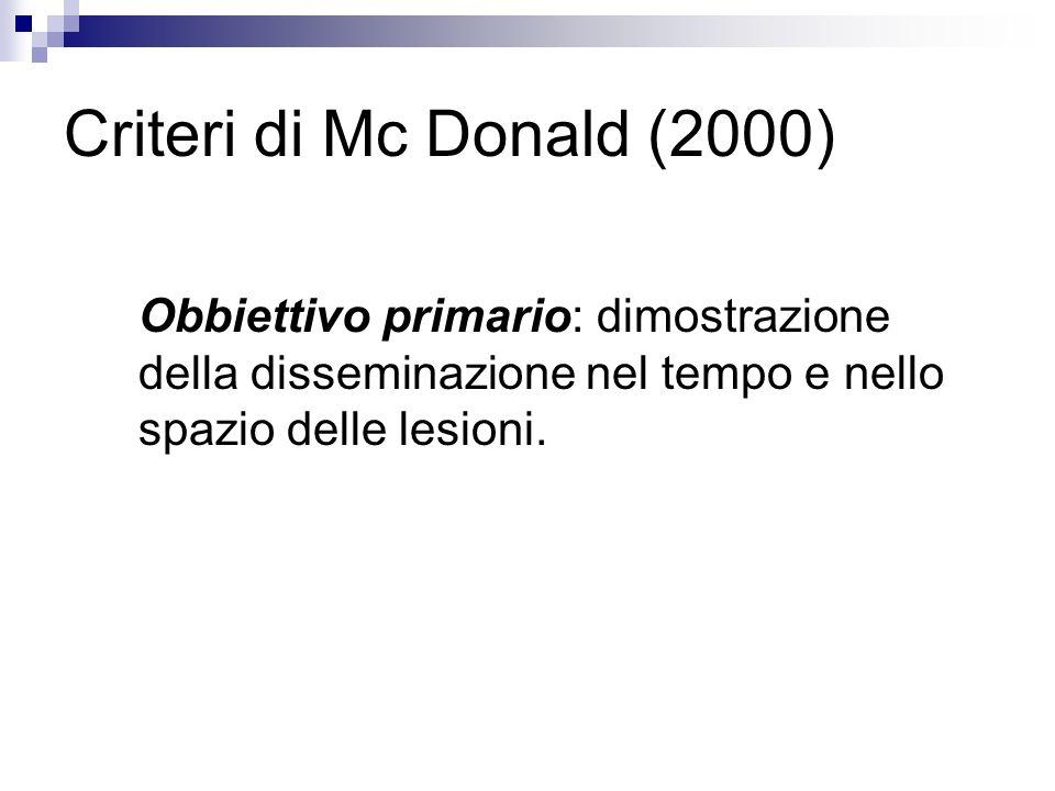 Criteri di Mc Donald (2000)Obbiettivo primario: dimostrazione della disseminazione nel tempo e nello spazio delle lesioni.