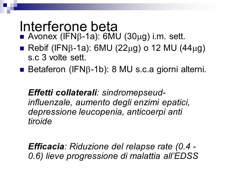 Interferone beta Avonex (IFNb-1a): 6MU (30mg) i.m. sett.
