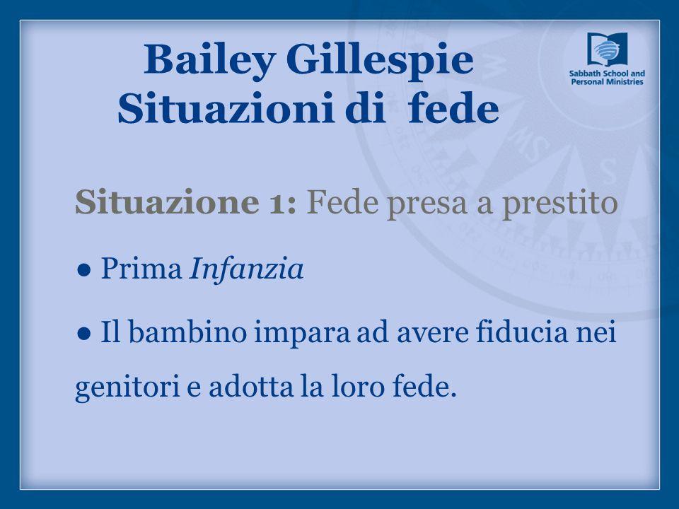 Bailey Gillespie Situazioni di fede