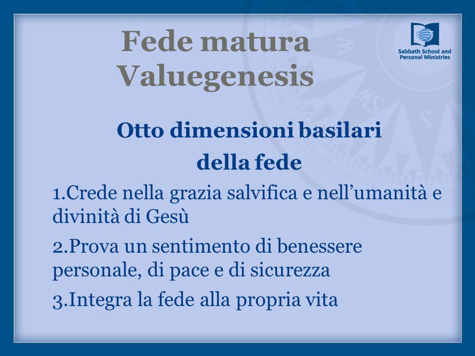 Fede matura Valuegenesis Otto dimensioni basilari