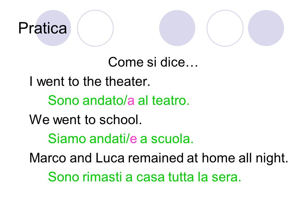 Pratica Come si dice… I went to the theater. Sono andato/a al teatro.