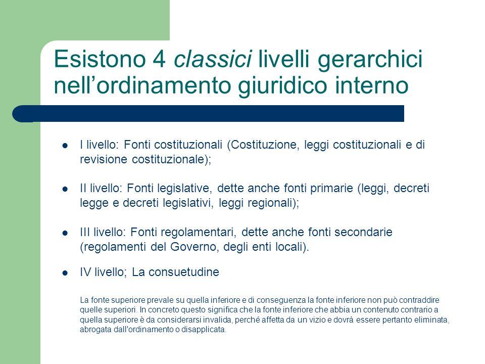Esistono 4 classici livelli gerarchici nell'ordinamento giuridico interno
