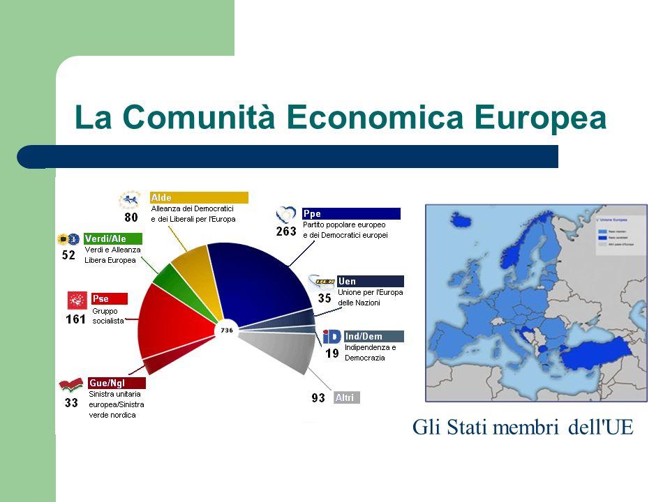 La Comunità Economica Europea