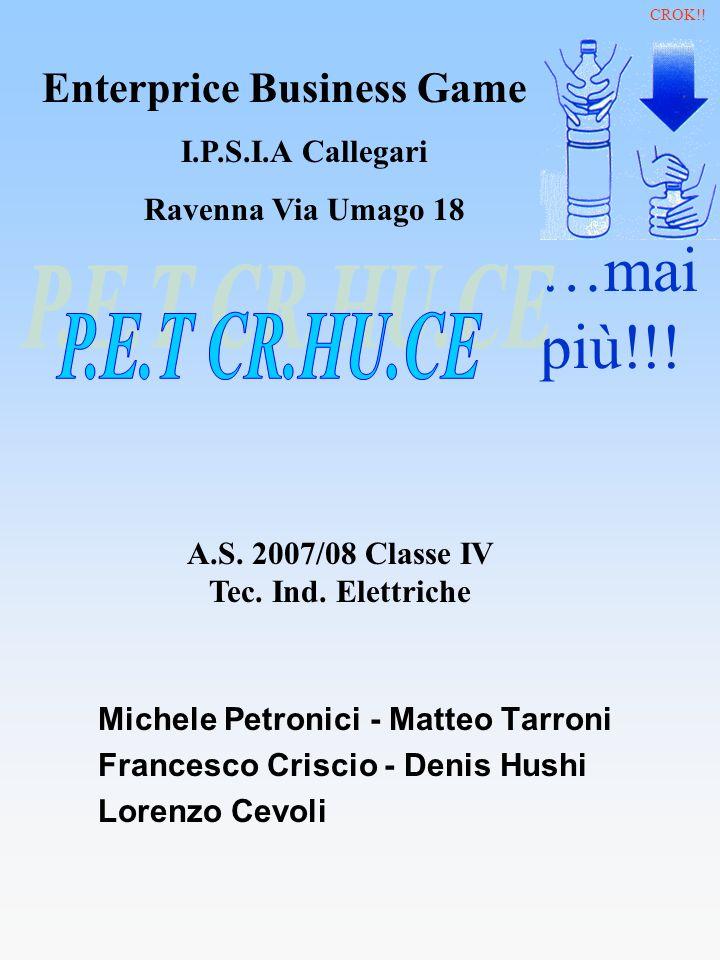 A.S. 2007/08 Classe IV Tec. Ind. Elettriche