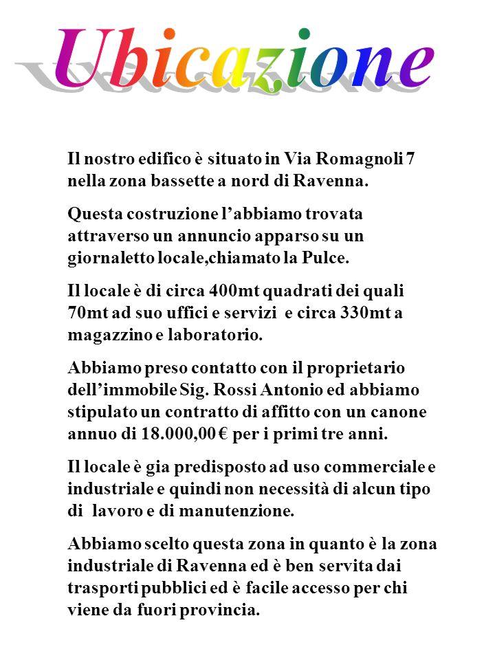 Ubicazione Il nostro edifico è situato in Via Romagnoli 7 nella zona bassette a nord di Ravenna.