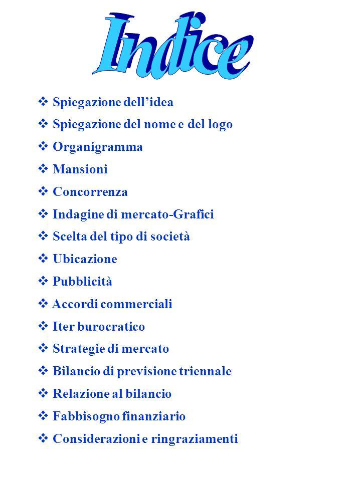 Indice Spiegazione dell'idea Spiegazione del nome e del logo