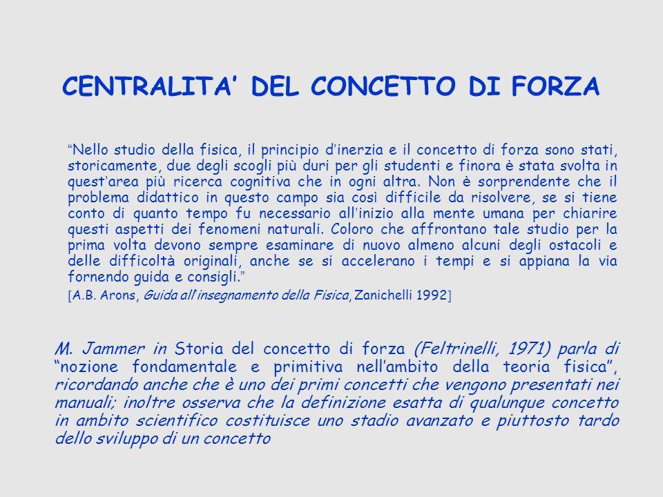 CENTRALITA' DEL CONCETTO DI FORZA