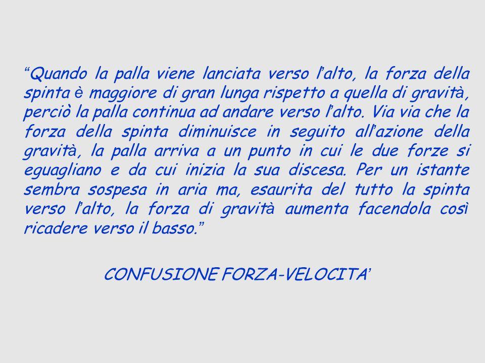 CONFUSIONE FORZA-VELOCITA'
