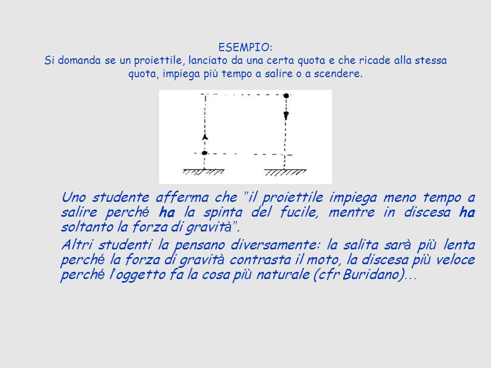 ESEMPIO: Si domanda se un proiettile, lanciato da una certa quota e che ricade alla stessa quota, impiega più tempo a salire o a scendere.