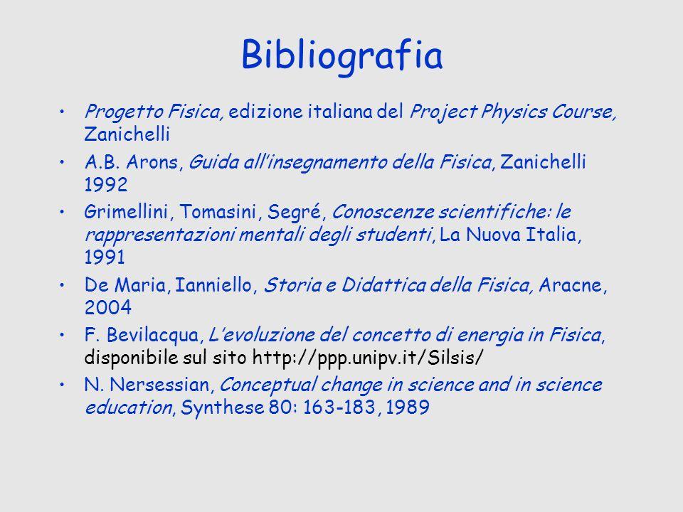 Bibliografia Progetto Fisica, edizione italiana del Project Physics Course, Zanichelli.