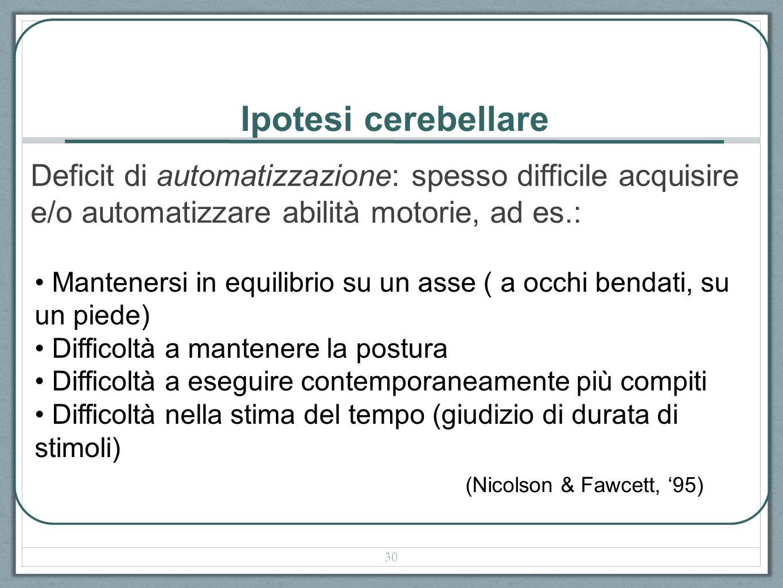 Ipotesi cerebellare Deficit di automatizzazione: spesso difficile acquisire e/o automatizzare abilità motorie, ad es.: