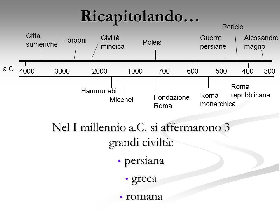 Nel I millennio a.C. si affermarono 3 grandi civiltà: